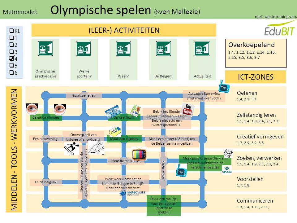ActualiteitDe BelgenWaar? Welke sporten? Olympische geschiedenis (LEER-) ACTIVITEITEN MIDDELEN - TOOLS - WERKVORMEN  KL  1  2  3  4  5  6 Metro