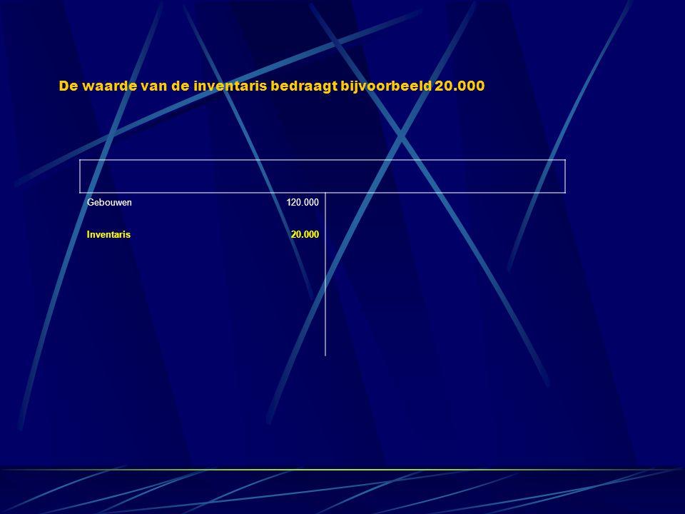 Gebouwen120.000 Inventaris20.000 De waarde van de inventaris bedraagt bijvoorbeeld 20.000