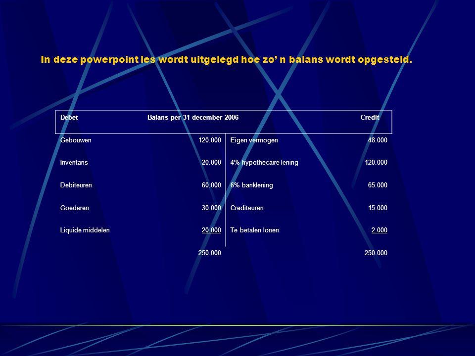 Debet Credit Gebouwen120.000Eigen vermogen100.000 Inventaris20.000Lening90.000 Goederen30.000 Kas20.000 190.000 In plaats van de woorden debet en credit worden ook vaak de woorden activa en passiva gebruikt.
