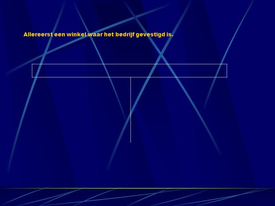 Debet Credit Gebouwen120.000Eigen vermogen100.000 Inventaris20.000 .