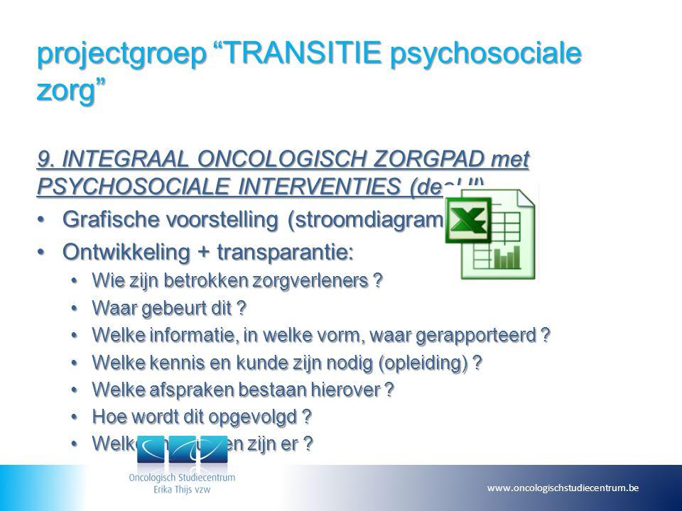 """projectgroep """"TRANSITIE psychosociale zorg"""" 9. INTEGRAAL ONCOLOGISCH ZORGPAD met PSYCHOSOCIALE INTERVENTIES (deel II) Grafische voorstelling (stroomdi"""