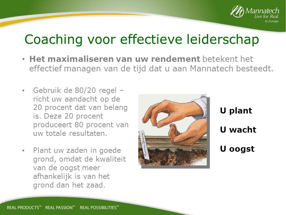 Het maximaliseren van uw rendement betekent het effectief managen van de tijd dat u aan Mannatech besteedt. U plant U wacht U oogst Gebruik de 80/20 r