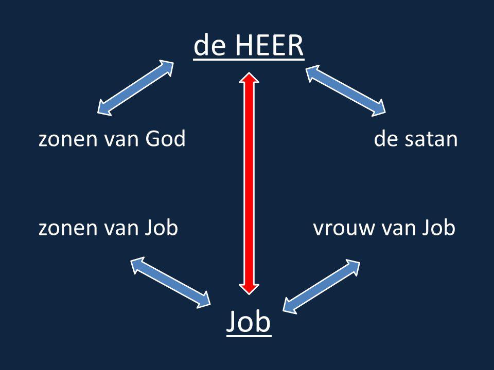 de HEER zonen van God de satan zonen van Job vrouw van Job Job