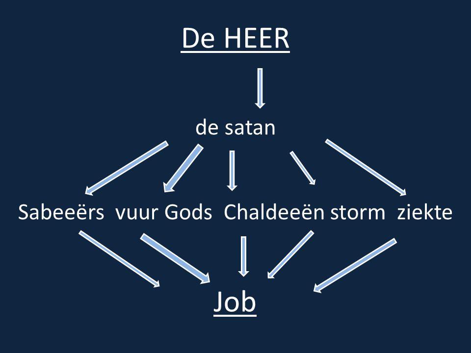 De HEER de satan Sabeeërs vuur Gods Chaldeeën storm ziekte Job