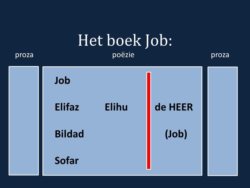 Het boek Job: proza poëzie proza Job ElifazElihude HEER Bildad (Job) Sofar