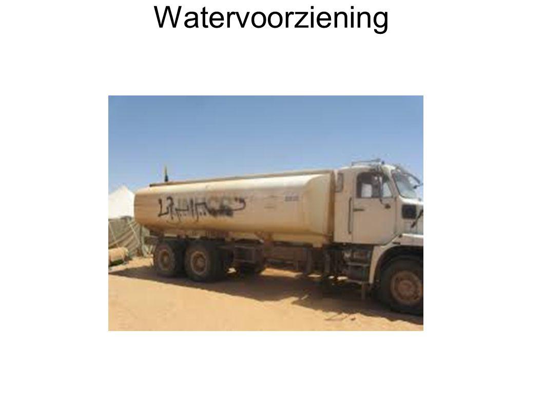 Watervoorziening