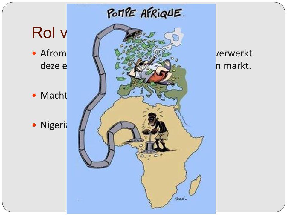 Rol van de MNO's Afroming: Westen haalt grondstoffen op, verwerkt deze en verkoopt ze weer duur op de eigen markt.