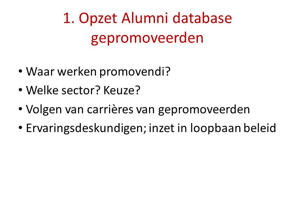1. Opzet Alumni database gepromoveerden Waar werken promovendi.