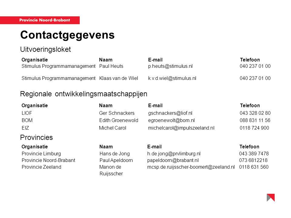 Contactgegevens Uitvoeringsloket Regionale ontwikkelingsmaatschappijen Provincies OrganisatieNaamE-mailTelefoon LIOFGer Schnackersgschnackers@liof.nl043 328 02 80 BOMEdith Groenewoldegroenewolt@bom.nl088 831 11 56 EIZMichel Carolmichelcarol@impulszeeland.nl0118 724 900 OrganisatieNaamE-mailTelefoon Stimulus ProgrammamanagementPaul Heutsp.heuts@stimulus.nl040 237 01 00 Stimulus ProgrammamanagementKlaas van de Wielk.v.d.wiel@stimulus.nl040 237 01 00 OrganisatieNaamE-mailTelefoon Provincie LimburgHans de Jongh.de.jong@prvlimburg.nl043 389 7478 Provincie Noord-BrabantPaul Apeldoornpapeldoorn@brabant.nl073 6812218 Provincie ZeelandManon de Ruijsscher mcsp.de.ruijsscher-boomert@zeeland.nl0118 631 560