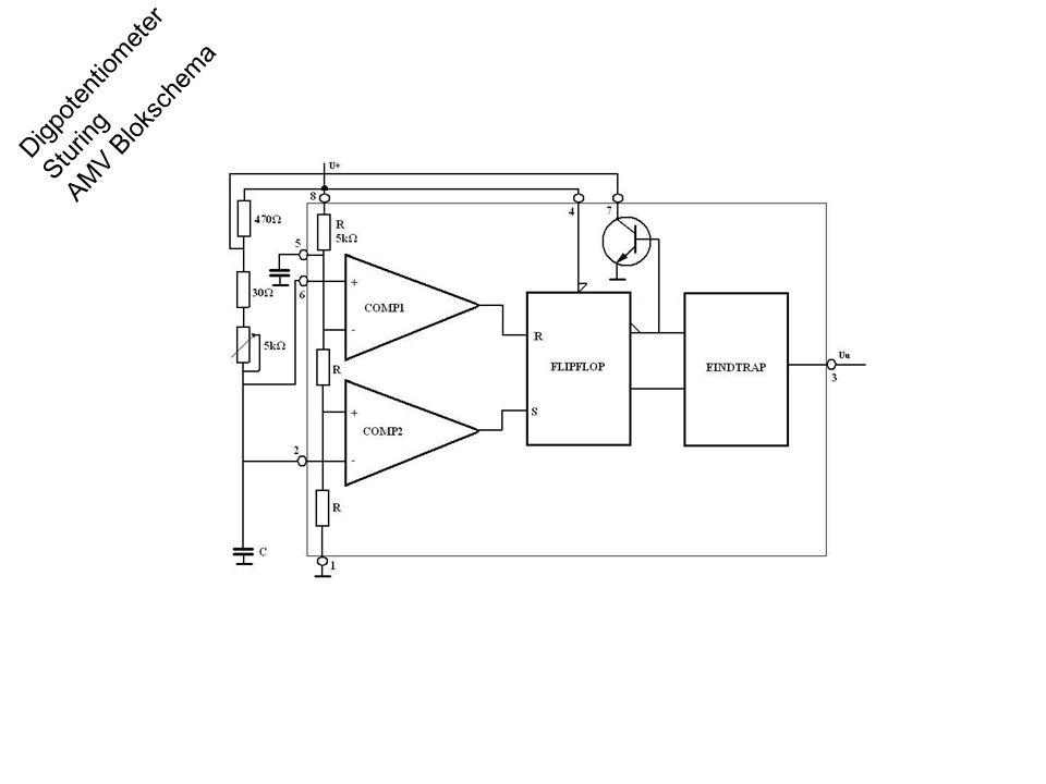 Digpotentiometer Sturing AMV Blokschema