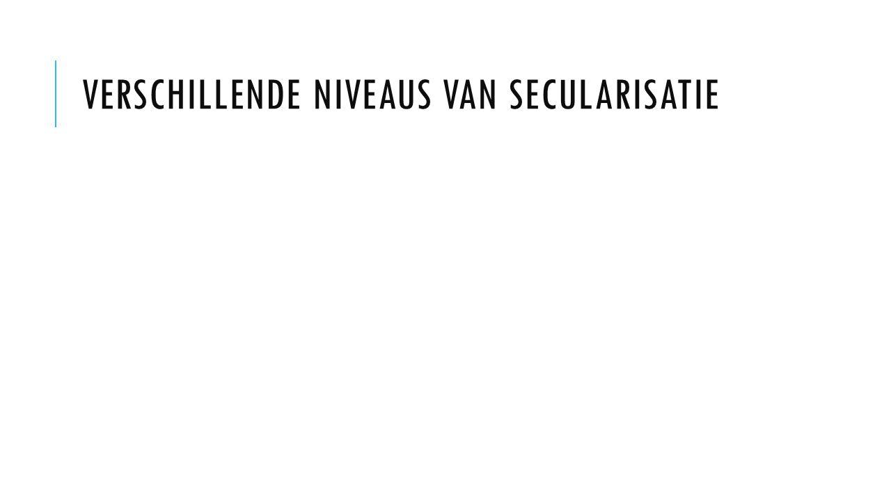 VERSCHILLENDE NIVEAUS VAN SECULARISATIE