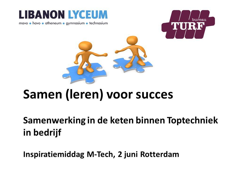 Samen (leren) voor succes Samenwerking in de keten binnen Toptechniek in bedrijf Inspiratiemiddag M-Tech, 2 juni Rotterdam