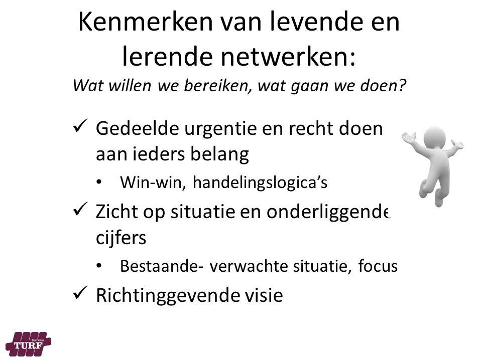 Kenmerken van levende en lerende netwerken: Wat willen we bereiken, wat gaan we doen.