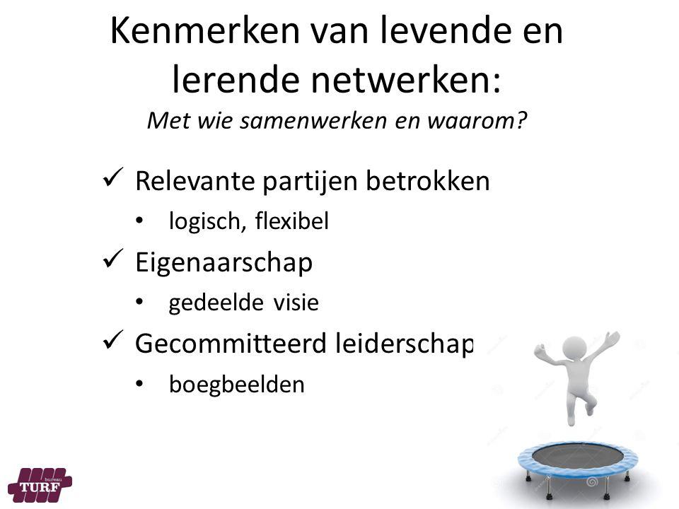Kenmerken van levende en lerende netwerken: Met wie samenwerken en waarom.
