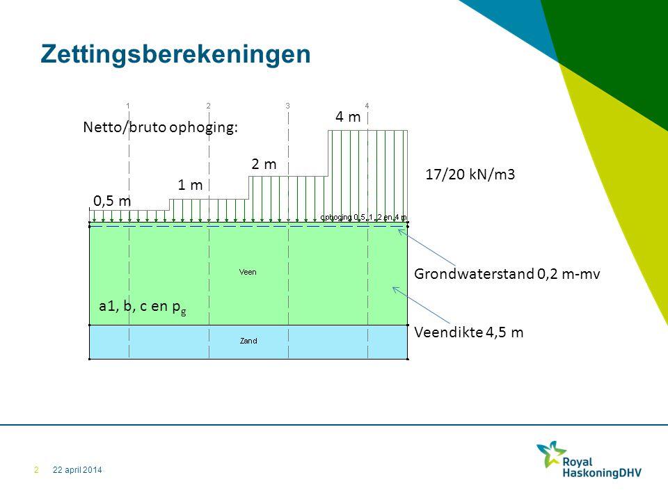 Zettingsberekeningen 2 Grondwaterstand 0,2 m-mv Veendikte 4,5 m Netto/bruto ophoging: 0,5 m 1 m 2 m 4 m a1, b, c en p g 17/20 kN/m3
