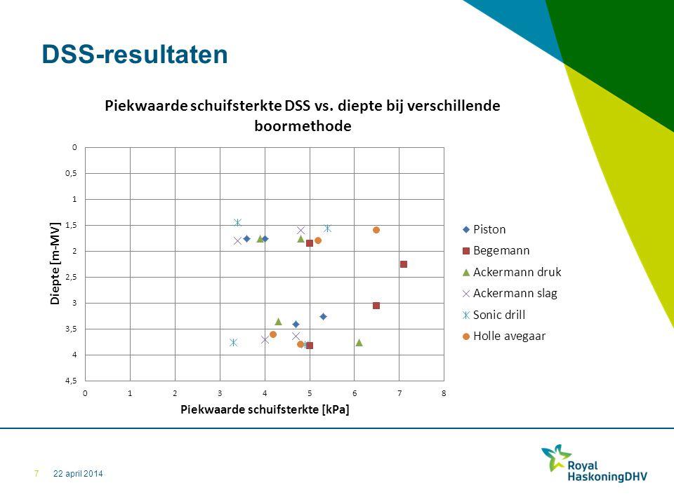 22 april 2014 DSS-resultaten 7