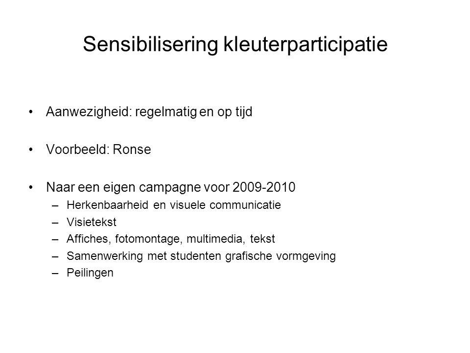 Sensibilisering kleuterparticipatie Aanwezigheid: regelmatig en op tijd Voorbeeld: Ronse Naar een eigen campagne voor 2009-2010 –Herkenbaarheid en visuele communicatie –Visietekst –Affiches, fotomontage, multimedia, tekst –Samenwerking met studenten grafische vormgeving –Peilingen