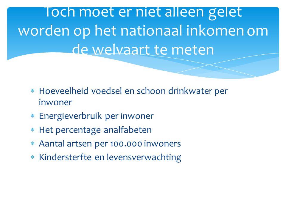  Hoeveelheid voedsel en schoon drinkwater per inwoner  Energieverbruik per inwoner  Het percentage analfabeten  Aantal artsen per 100.000 inwoners