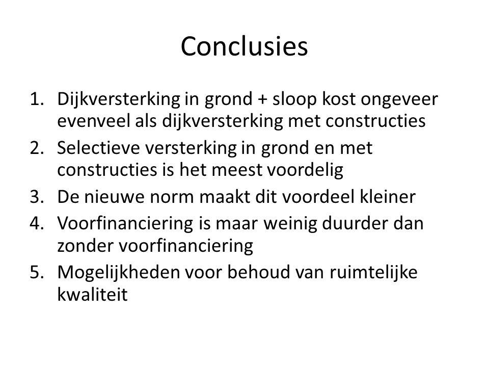 Conclusies 1.Dijkversterking in grond + sloop kost ongeveer evenveel als dijkversterking met constructies 2.Selectieve versterking in grond en met con