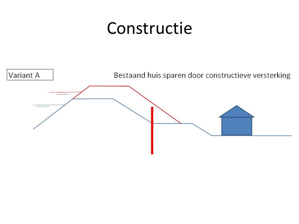 Buitendijks versterken Lagere kosten als mogelijk Lokaal maatwerk Daarom niet meegenomen