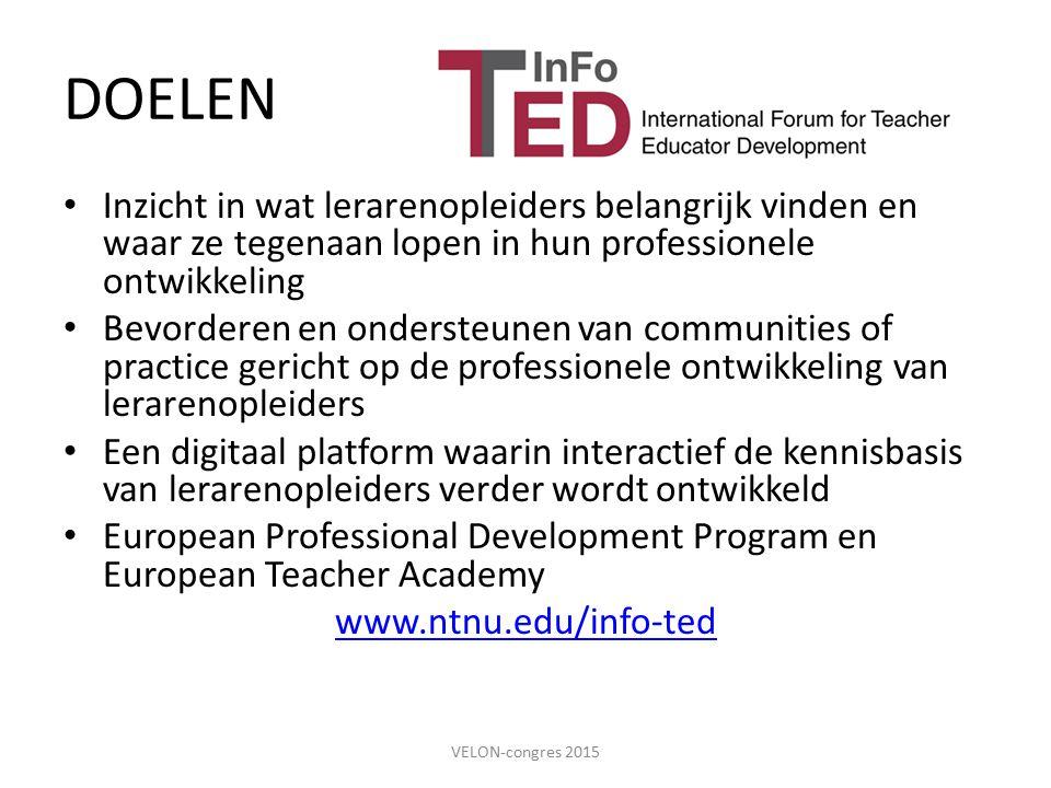 DOELEN Inzicht in wat lerarenopleiders belangrijk vinden en waar ze tegenaan lopen in hun professionele ontwikkeling Bevorderen en ondersteunen van co
