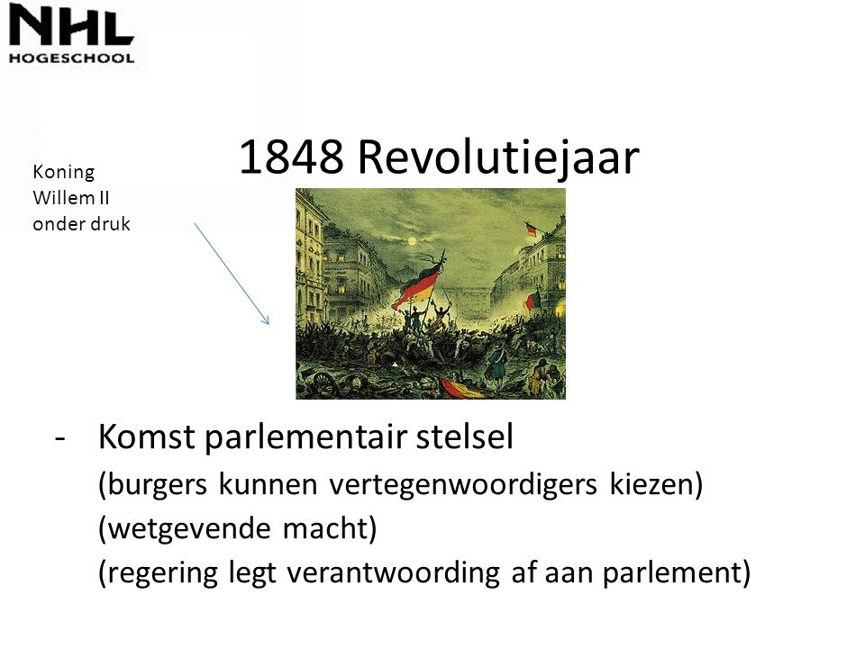 1848 Revolutiejaar -Komst parlementair stelsel (burgers kunnen vertegenwoordigers kiezen) (wetgevende macht) (regering legt verantwoording af aan parl