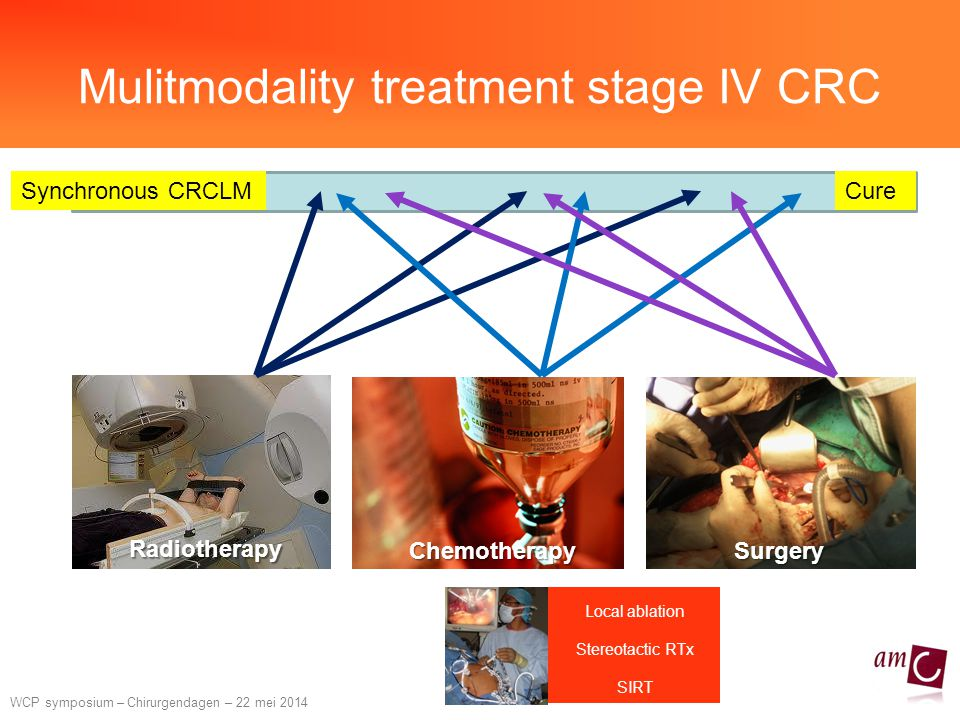 WCP symposium – Chirurgendagen – 22 mei 2014 Treatment strategies for synchronous CRCLM the MD Anderson experience Bouquet JACS 2010