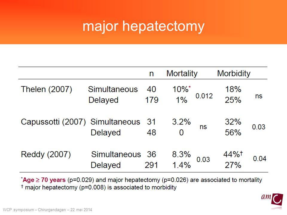 WCP symposium – Chirurgendagen – 22 mei 2014 major hepatectomy