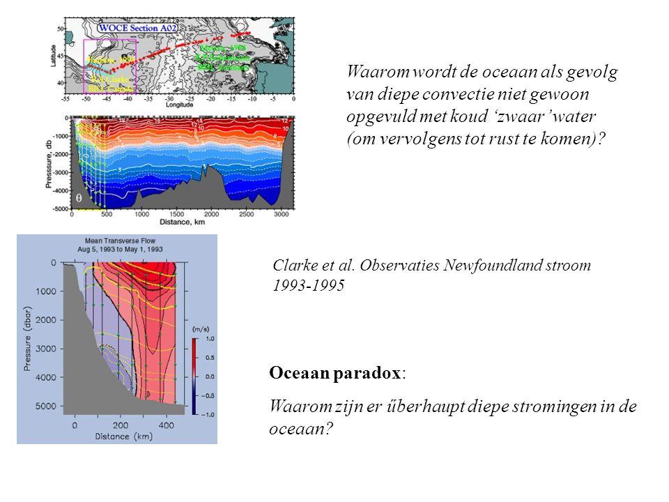 Oceaan paradox: Waarom zijn er űberhaupt diepe stromingen in de oceaan.