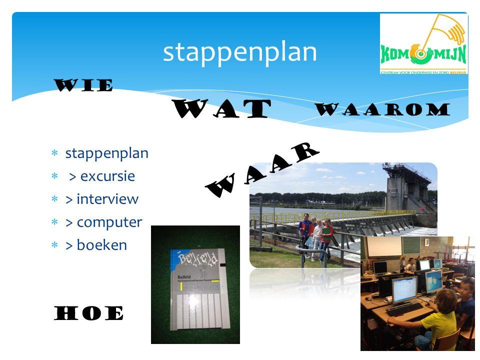  stappenplan  > excursie  > interview  > computer  > boeken stappenplan Wie Wat Waarom Waar Hoe