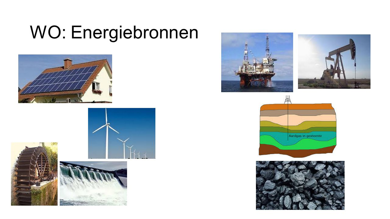 WO: Energiebronnen
