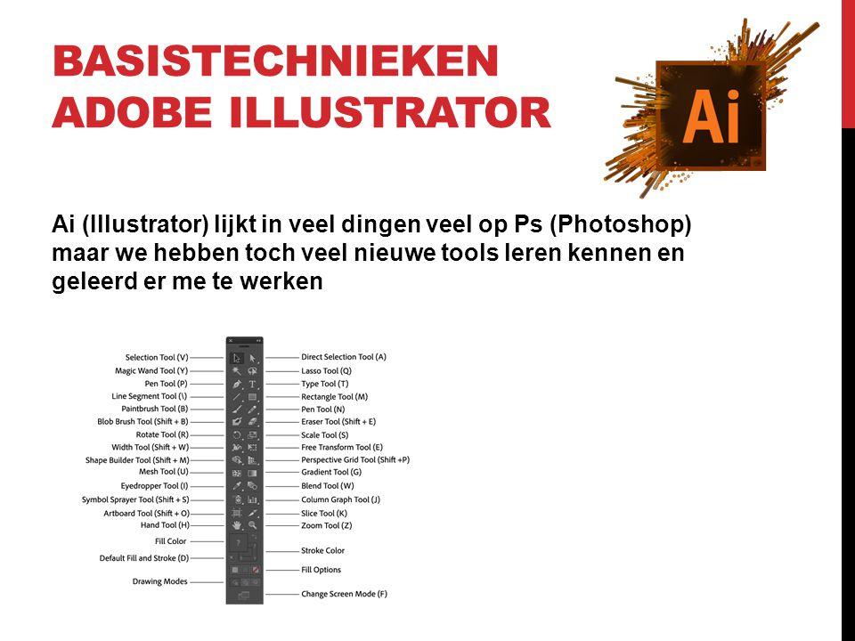 ONDERWERPKEUZE Keuzes: 1.Nick Water 2.Parfum 3.Design & Innovation 4.Filmhuis Harderwijk