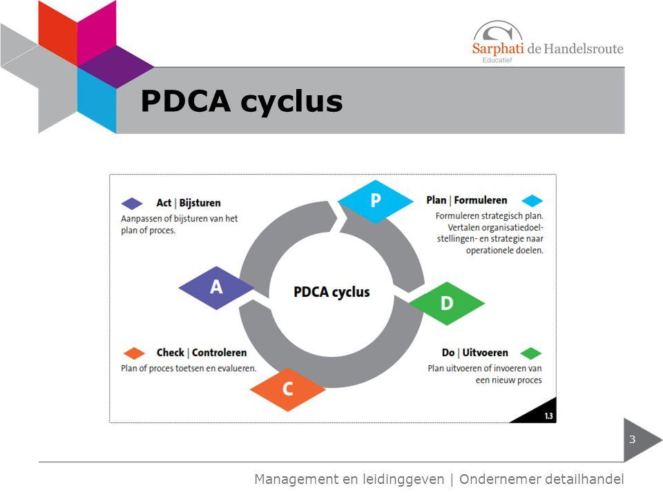 3 PDCA cyclus Management en leidinggeven   Ondernemer detailhandel