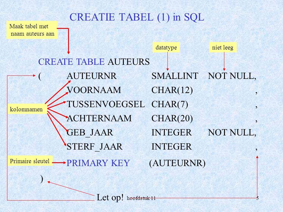 hoofdstuk 116 CREATIE TABEL (2) in SQL CREATE TABLE BOEKEN (BOEKNRSMALLINTNOT NULL, AUTNRSMALLINTNOT NULL, PRIMARY KEY (BOEKNR), FOREIGN KEY(AUTNR) REFERENCES AUTEURS(AUTEURNR) ) primaire sleutel verwijzing waarnaar verwezen wordt kunnen beide uit meer kolommen bestaan