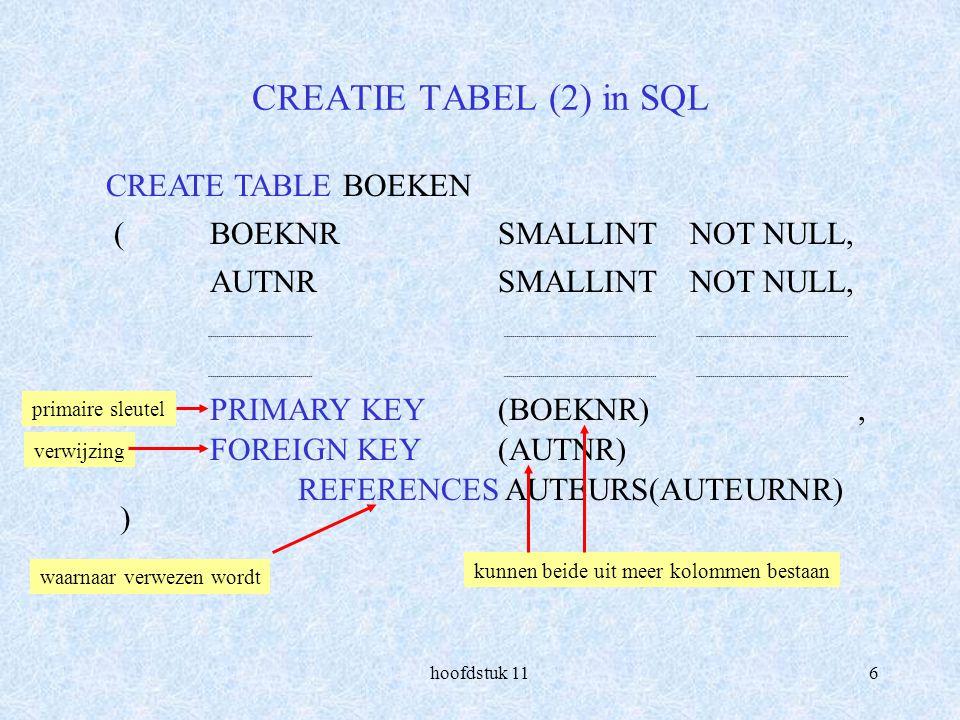 WIJZIGEN DATABASE in SQL (1) INSERT  INSERT INTO BOEKEN VALUES (186, 47, 'De donkere kamer van Damocles','nederlands')  INSERT INTO AUTEURS (AUTEURNR, NAAM)VALUES (421, 'Toonder') hele rij invoegen Enkele waarden invoegen, of in andere volgorde als kolommen in tabel staan naam tabel waarden in kolomvolgorde naam tabel kolomnamen kolomwaarden