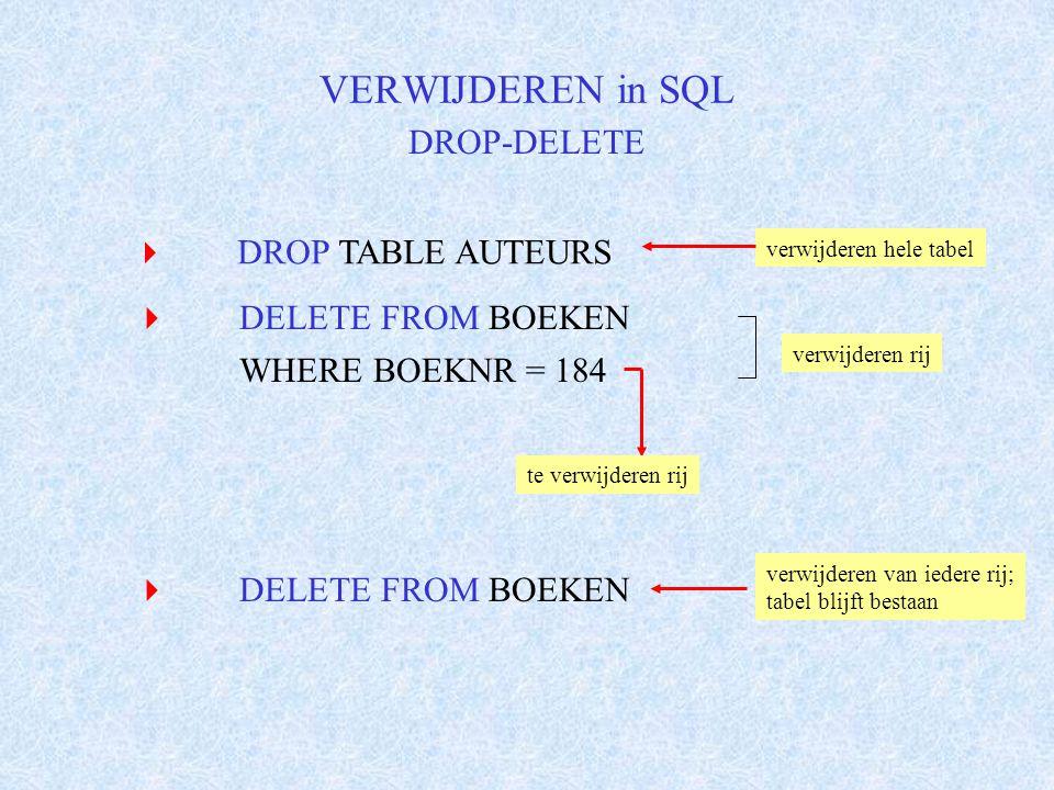 VERWIJDEREN in SQL DROP-DELETE  DROP TABLE AUTEURS verwijderen hele tabel  DELETE FROM BOEKEN WHERE BOEKNR = 184 verwijderen rij te verwijderen rij  DELETE FROM BOEKEN verwijderen van iedere rij; tabel blijft bestaan