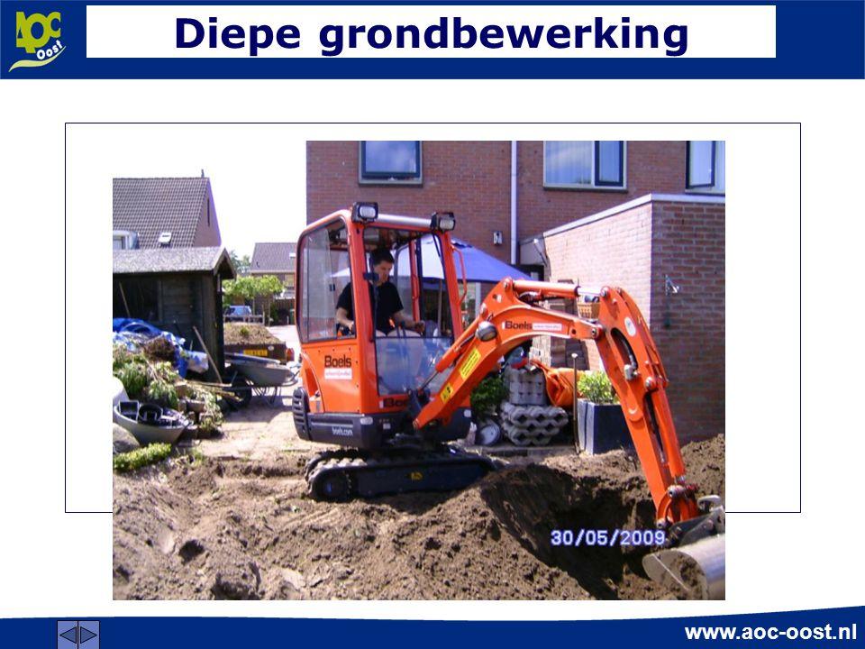www.aoc-oost.nl Diepe grondbewerking