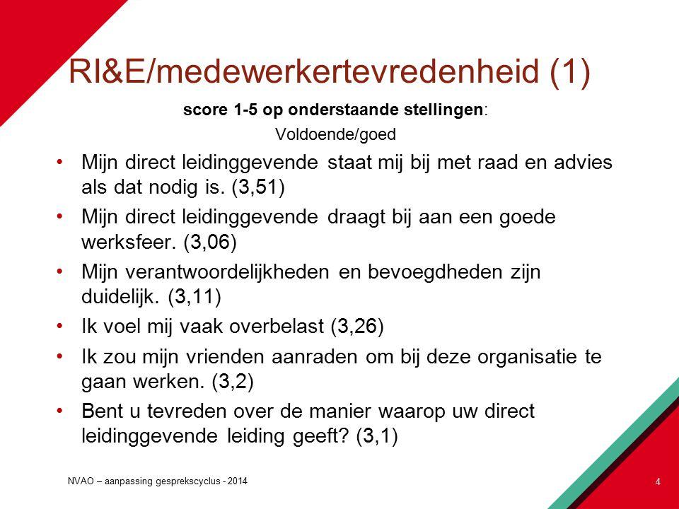 RI&E/medewerkertevredenheid (2) score 1-5 op onderstaande stellingen: Behoeft verbetering: Ik ben tevreden over het personeelsbeleid (2,4) Ik krijg voldoende gelegenheid om scholing en opleiding te volgen.