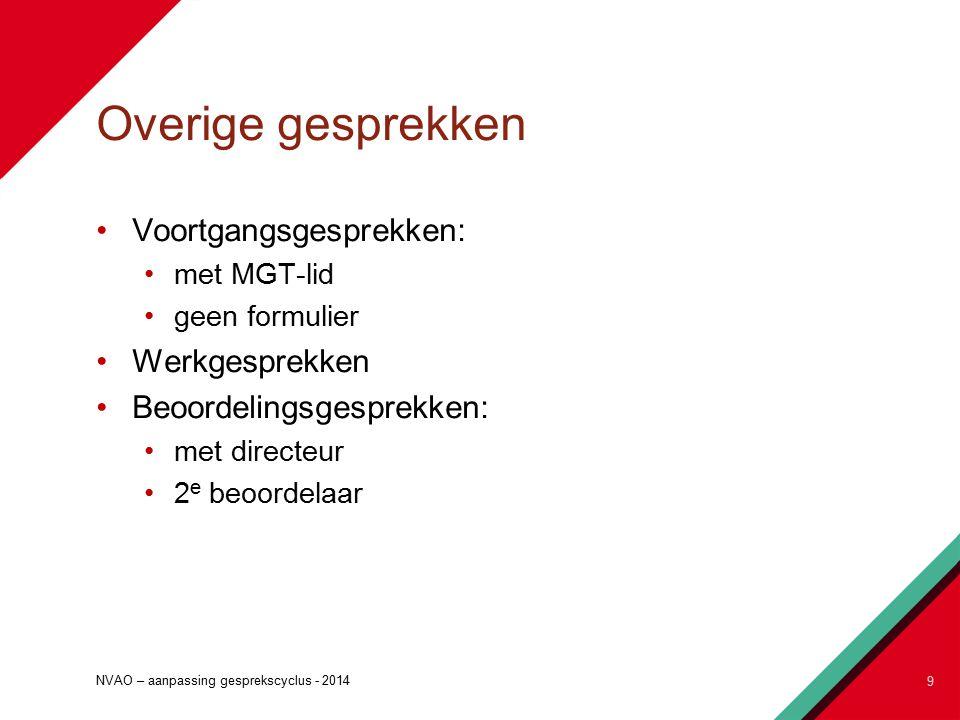 Overige gesprekken Voortgangsgesprekken: met MGT-lid geen formulier Werkgesprekken Beoordelingsgesprekken: met directeur 2 e beoordelaar 9 NVAO – aanpassing gesprekscyclus - 2014