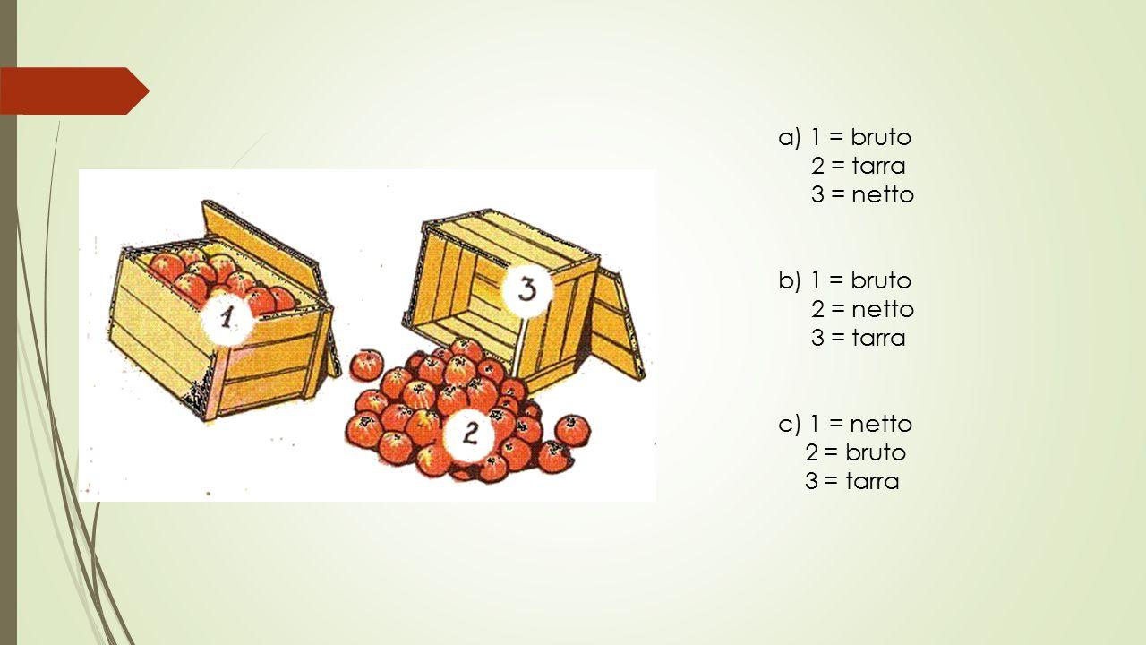 a) 1 = bruto 2 = tarra 3 = netto b) 1 = bruto 2 = netto 3 = tarra c) 1 = netto 2 = bruto 3 = tarra