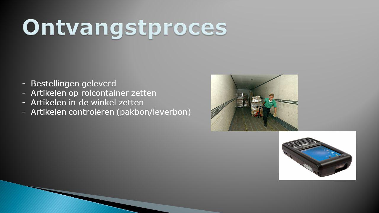 -Bestellingen geleverd -Artikelen op rolcontainer zetten -Artikelen in de winkel zetten -Artikelen controleren (pakbon/leverbon)
