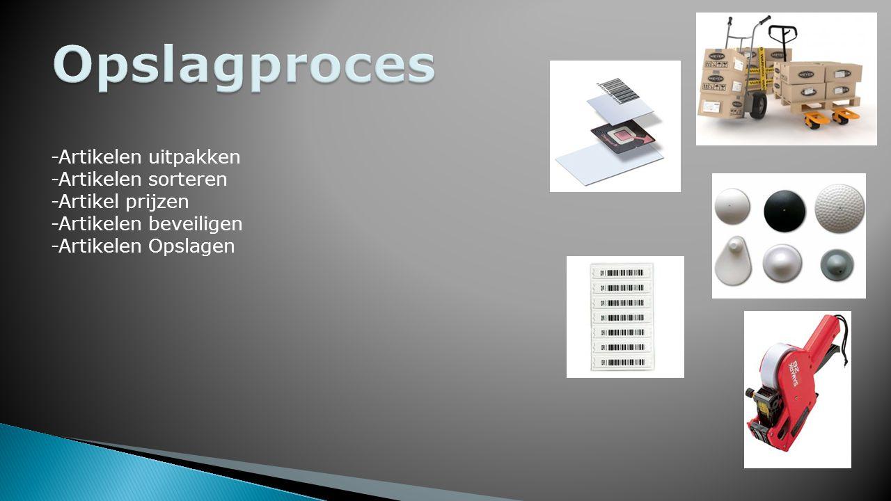 -Artikelen uitpakken -Artikelen sorteren -Artikel prijzen -Artikelen beveiligen -Artikelen Opslagen