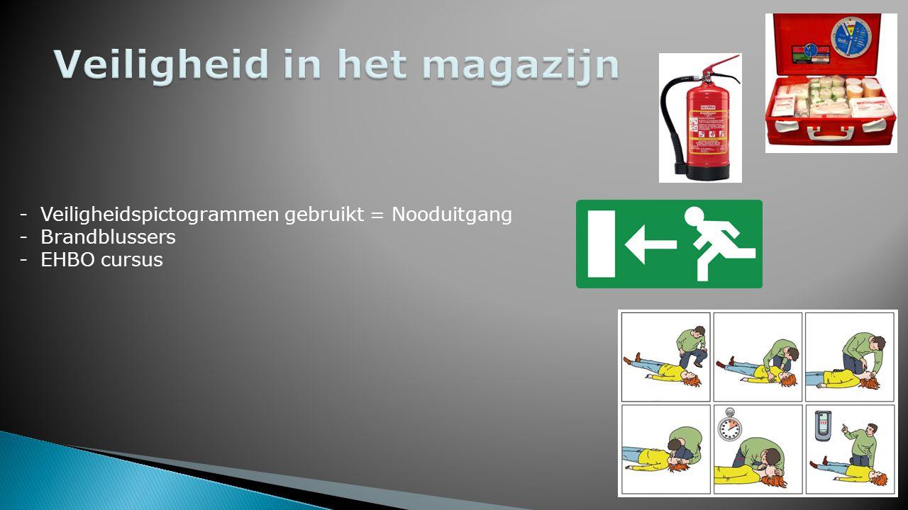 -Veiligheidspictogrammen gebruikt = Nooduitgang -Brandblussers -EHBO cursus