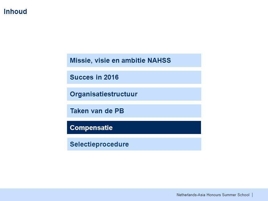 | Netherlands-Asia Honours Summer School Inhoud Missie, visie en ambitie NAHSS Succes in 2016 Taken van de PB Compensatie Organisatiestructuur Selecti