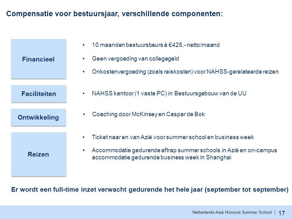 | Netherlands-Asia Honours Summer School 17 Coaching door McKinsey en Caspar de Bok Financieel Faciliteiten Ontwikkeling Reizen 10 maanden bestuursbeu