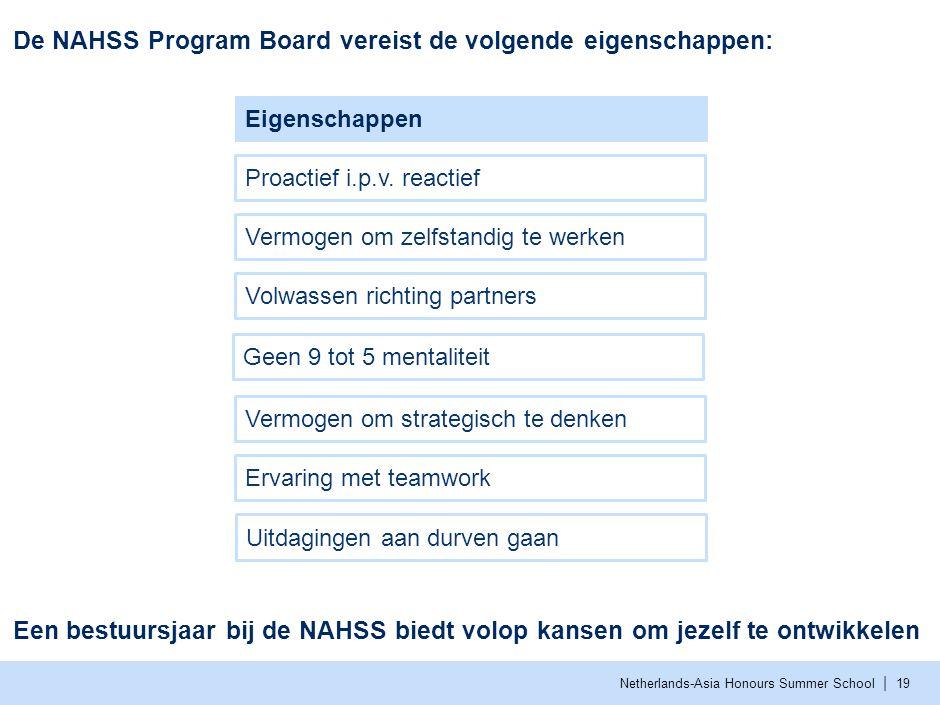 | Netherlands-Asia Honours Summer School De NAHSS Program Board vereist de volgende eigenschappen: 19 Een bestuursjaar bij de NAHSS biedt volop kansen