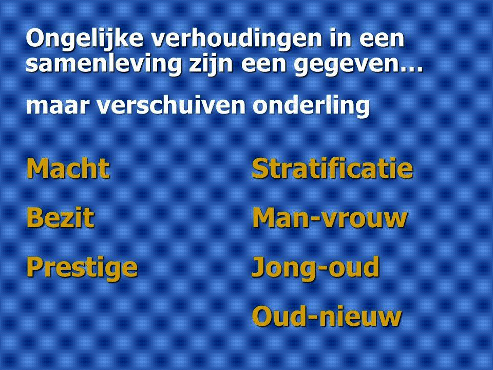 Gericht op de omgeving Gericht op jezelf Gericht op traditie Gericht op toekomst PvdA CU CDA VVD SP PVV D66