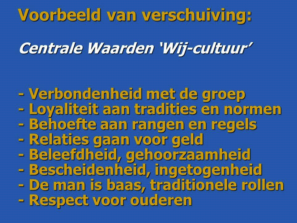 Voorbeeld van verschuiving: Centrale Waarden 'Wij-cultuur' - Verbondenheid met de groep - Loyaliteit aan tradities en normen - Behoefte aan rangen en regels - Relaties gaan voor geld - Beleefdheid, gehoorzaamheid - Bescheidenheid, ingetogenheid - De man is baas, traditionele rollen - Respect voor ouderen