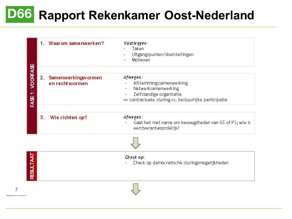 Rapport Rekenkamer Oost-Nederland