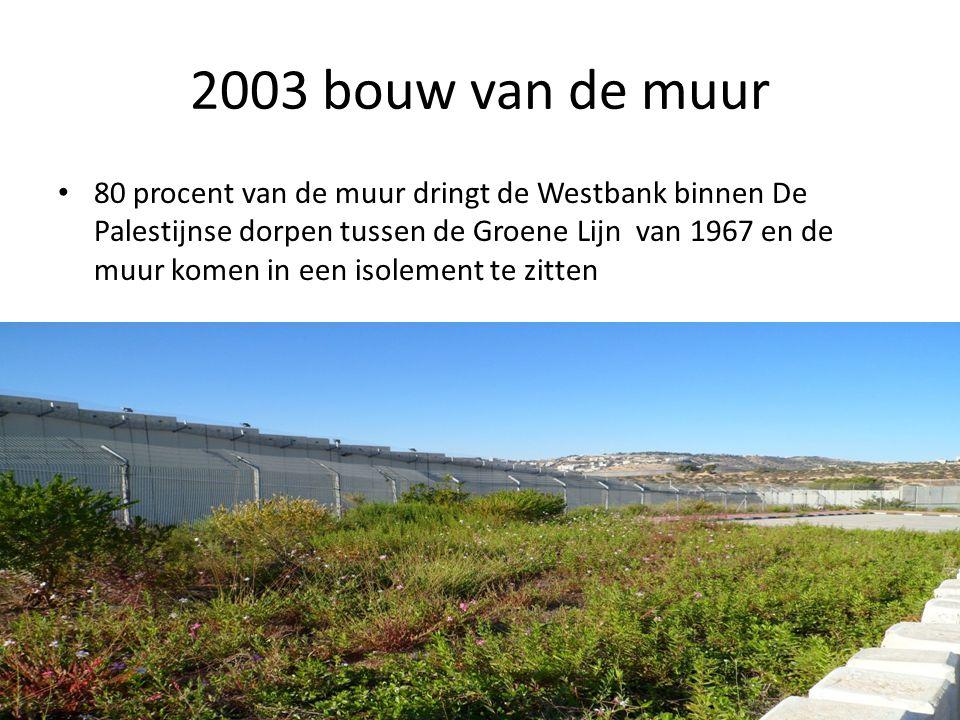 80 procent van de muur dringt de Westbank binnen De Palestijnse dorpen tussen de Groene Lijn van 1967 en de muur komen in een isolement te zitten 2003